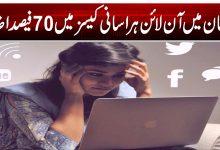 پاکستان میں آن لائن ہراسانی کیسز میں 70 فیصد اضافہ